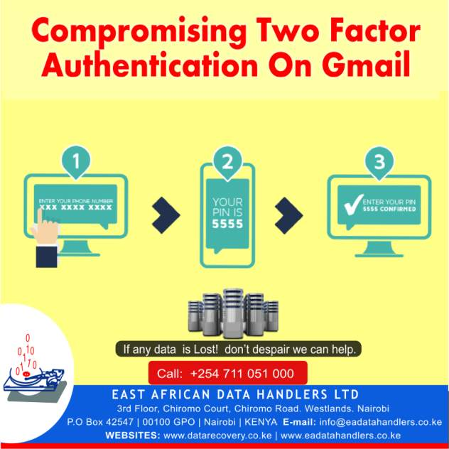 Compromising Two Factor Authentication on Gmail